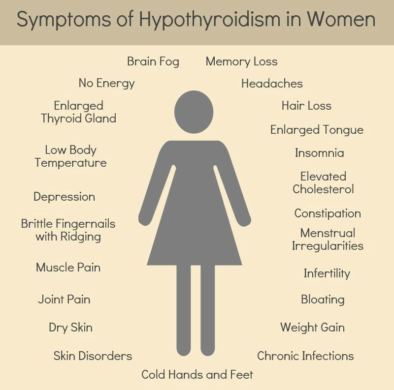 Woman-Figure-Hypo-Symptoms-all-caps